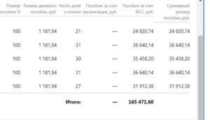 Сколько платят декретных от зарплаты калькулятор