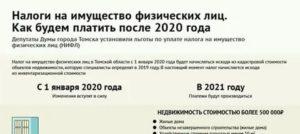 Льготы пенсионерам на налог имущество физических лиц в томске 2019 году
