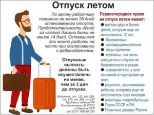 Про отпуск закон