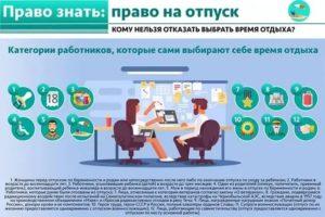Отпуск женщинам с детьми до 12 лет летом трудовой кодекс