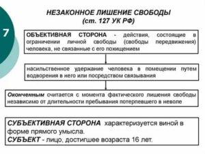 Субъектом незаконного лишения свободы ст 127 ук рф является