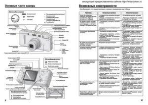 Причины списания видеокамеры