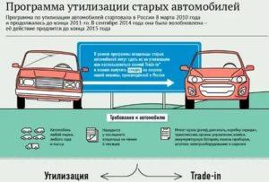 Дают ли деньги за утилизацию автомобиля