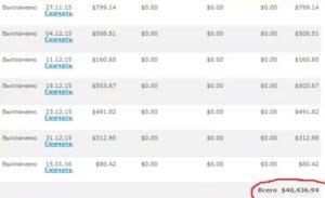 Сколько можно заработать на вебкам