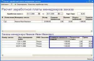 Онлайн калькулятор расчета зарплаты при почасовой оплате