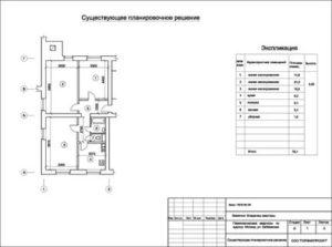 Изменение назначение помещения