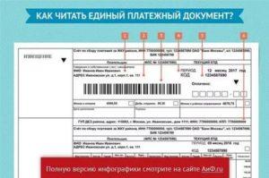 Единый платежный документ за услуги жкх в москве контакты