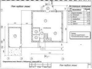 Сколько стоит оформить дом в деревне в бти
