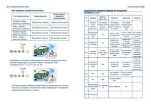 Инструкция резервирования автозапуска на сигнализации шерхан магикар 5