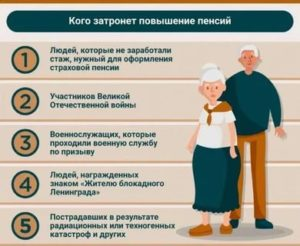 Кому прибавят пенсию с 1 марта 2019 года