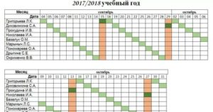 График круглосуточных дежурств образец обслуживание подстанции