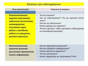 Собеседование в пятерочке на заместителя директора вопросы