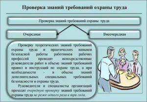 Виды проверок знаний по охране труда и их периодичность