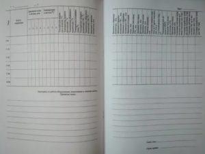 Скачать сменный журнал котельной утвержден приказом минжилкомхоза от 01