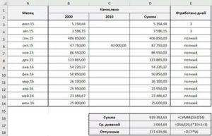 Как начисляются отпускные учителю в 2019 году формула расчета