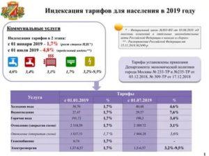 Москва тарифы вода 2019