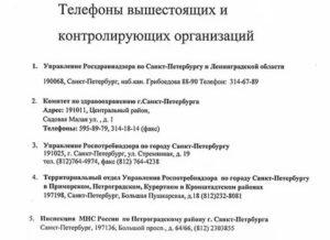 Адреса и телефоны контролирующих организаций для уголка покупателя