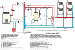 Как отказаться от центрального отопления частного дома и подключить автономное отопление