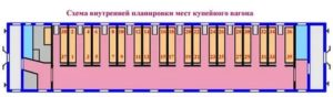 Расположение мест в вагоне купейном схема