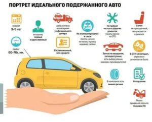 Порядок действий после покупки автомобиля
