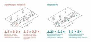 Размер парковочного места при паралелльной