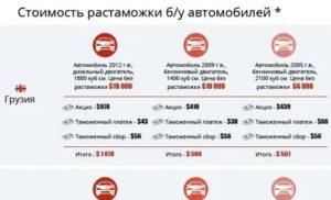 Сколько стоит растаможка грузия россия
