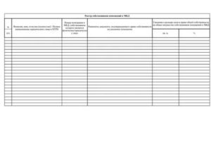 Список собственников помещений в многоквартирном доме