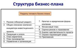 Образец бизнес плана юридической фирмы