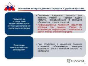 Судебная практика по ипотечным кредитным договорам