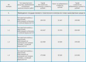 Стоимость техосмотра для юридических лиц в минске