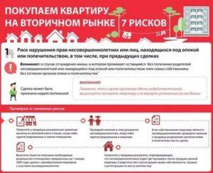 Отзывы как при покупке квартиры в ипотеку проверить все риски