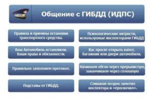 Права и обязанности инспектора дпс гибдд 2019 новый регламент