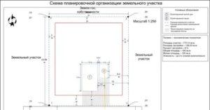 Схема расположения дома на участке для разрешения на строительство