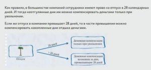 Калькулятор компенсации за отпуск при работе по совместительству