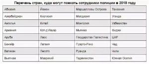 Список стран разрешенных для выезда военнослужащим росгвардии