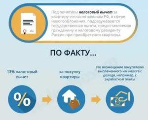 Налоговый вычет для неработающих граждан