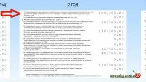 Как узнать сумму имущественного вычета за прошлые годы