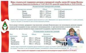 Сколько стоит кровь донора в москве 2019