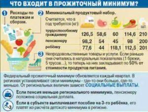Алименты по прожиточному минимуму на ребенка 2016