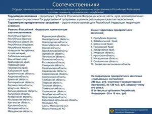 Программа переселения соотечественников псковская область 2019 сроки расмотрения гражданства
