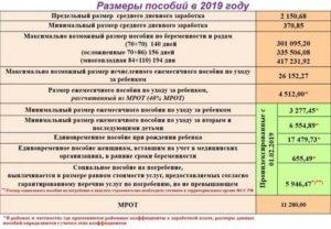 Родовые выплаты за второго ребенка в 2019 году в казахстане