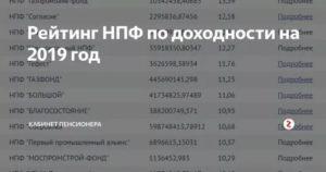 Список негосударственных пенсионных фондов прошедших аккредитацию 2019