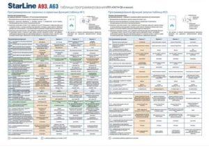 Старлайн а94 как узнать активированы ли автозапуски