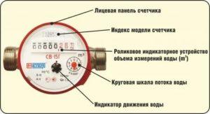Как рассчитать показания холодной воды