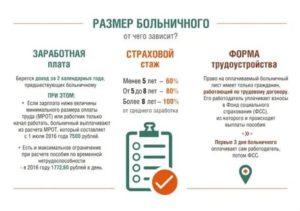 Как быстро должны выплатить больничный