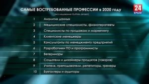 Востребованные профессии 2019 2020 список для девушек