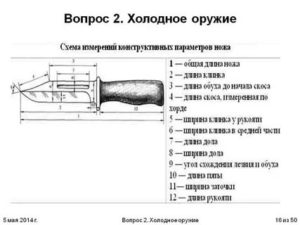 Что считается холодным оружием в рф согласно законодательству