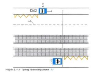Разметка на остановке общественного транспорта гост нанесения