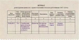Журнал регистрации приказов по отпускам и командировкам образец