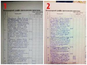 Заполнение дневника производственного обучения сигналиста